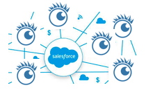 ARender integration with Salesforce