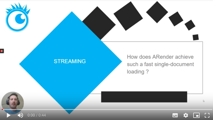 How ARender increase ROI by reducing the time spent opening a document
